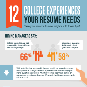 12 University Experiences You Can Add To Your Resume to Help You Get a Graduate Job [INFOGRAPHIC]