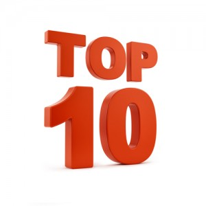 Top 10 Things to Look For in a Graduate Program